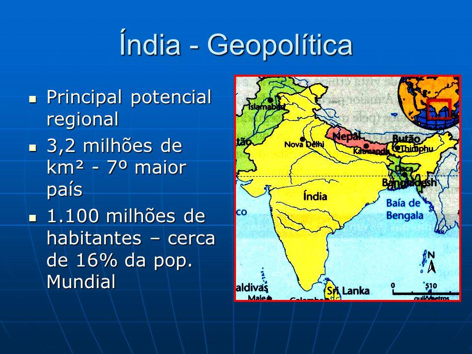Índia - Geopolítica Principal potencial regional
