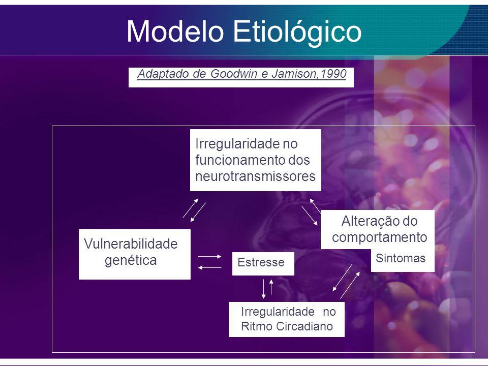 Modelo Etiológico Adaptado de Goodwin e Jamison,1990. Irregularidade no funcionamento dos neurotransmissores.
