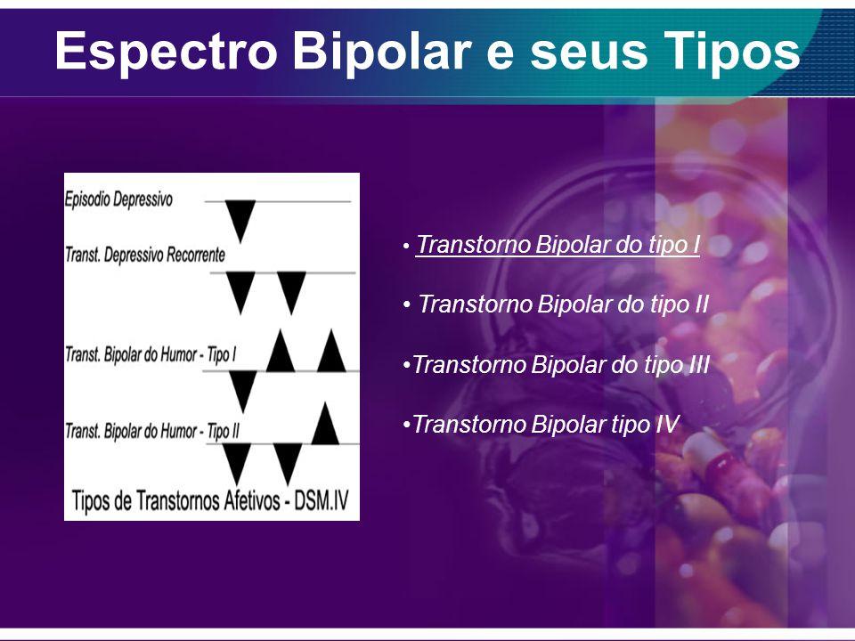 Espectro Bipolar e seus Tipos