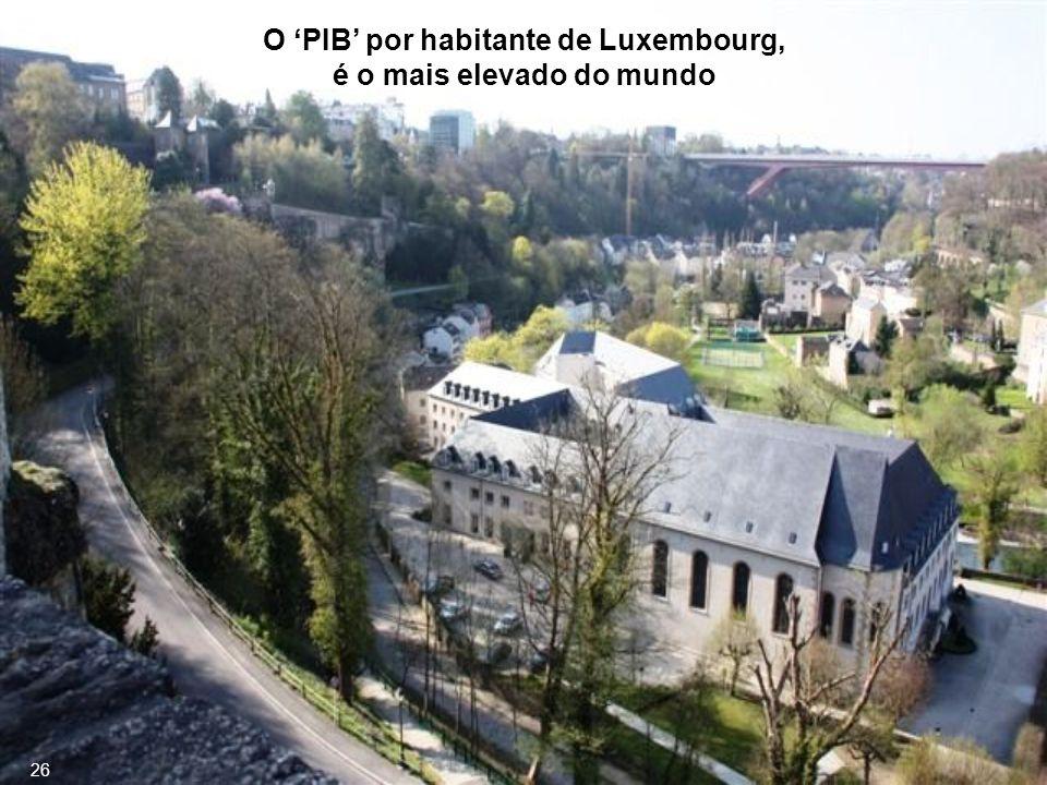 O 'PIB' por habitante de Luxembourg, é o mais elevado do mundo