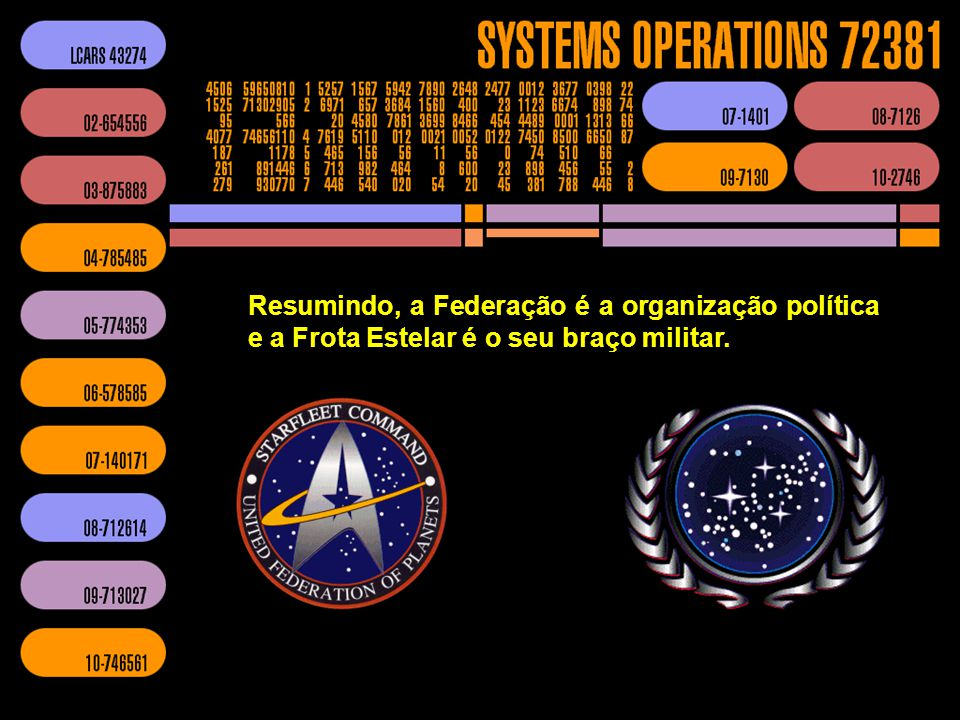 Resumindo, a Federação é a organização política e a Frota Estelar é o seu braço militar.