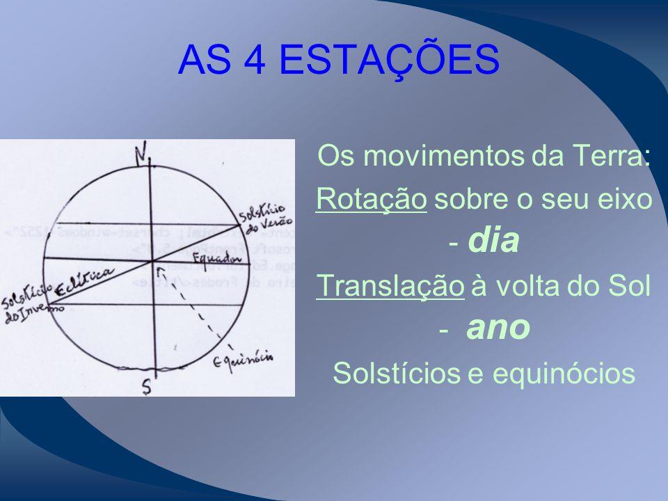 AS 4 ESTAÇÕES Os movimentos da Terra: Rotação sobre o seu eixo - dia
