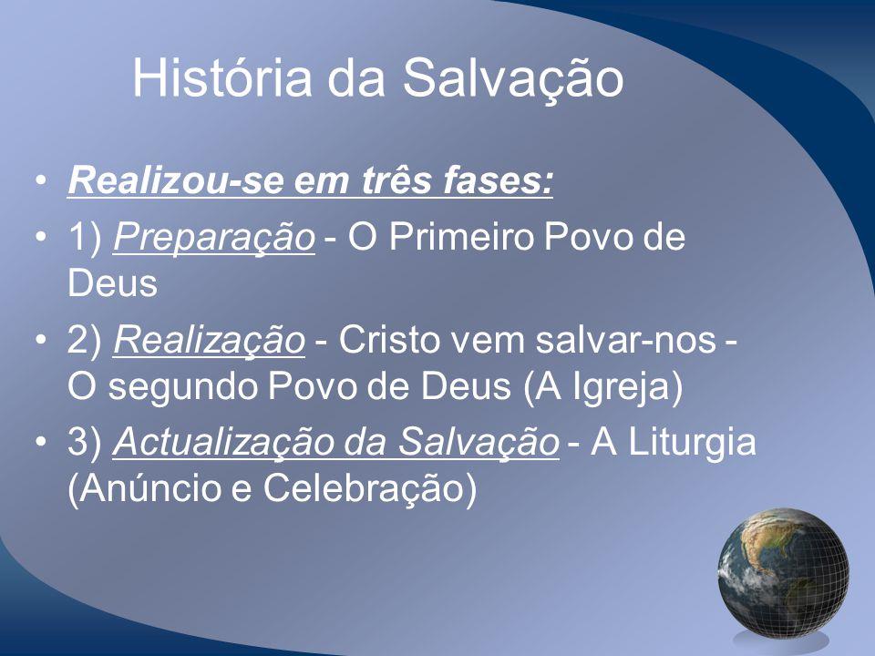 História da Salvação Realizou-se em três fases: