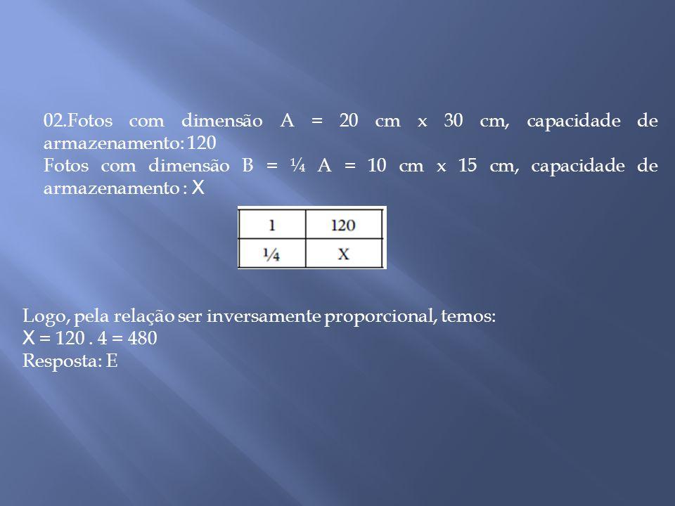 02.Fotos com dimensão A = 20 cm x 30 cm, capacidade de armazenamento: 120