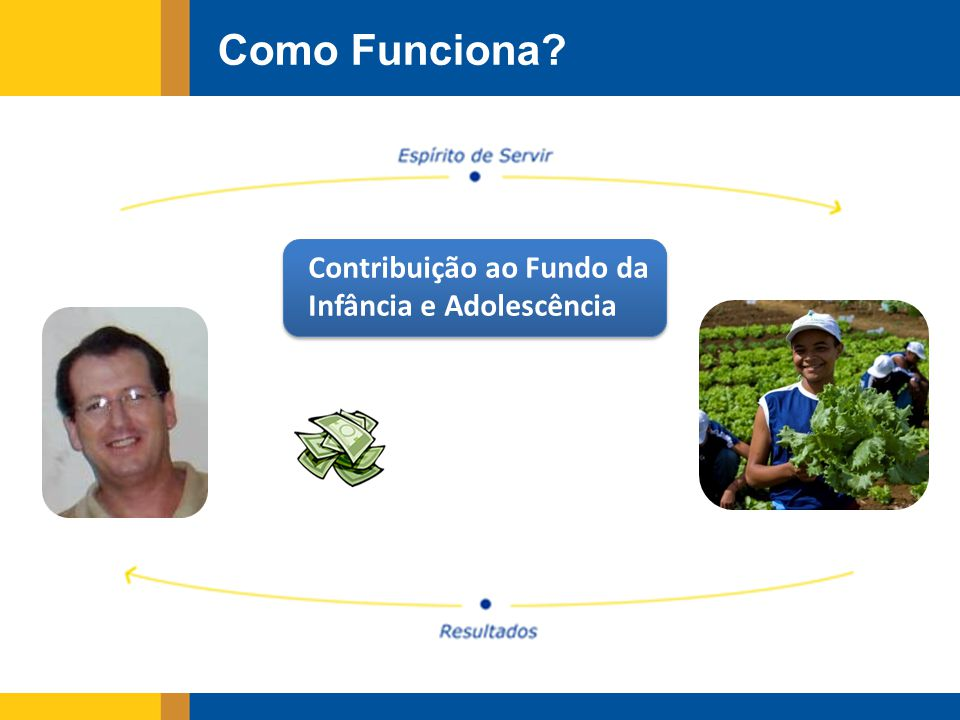 Como Funciona Contribuição ao Fundo da Infância e Adolescência