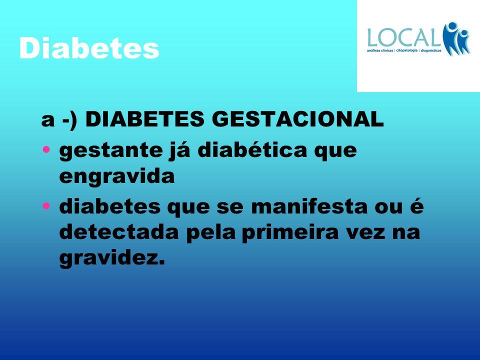 Diabetes a -) DIABETES GESTACIONAL gestante já diabética que engravida