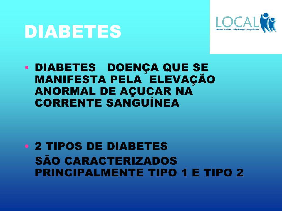 DIABETES DIABETES DOENÇA QUE SE MANIFESTA PELA ELEVAÇÃO ANORMAL DE AÇUCAR NA CORRENTE SANGUÍNEA.