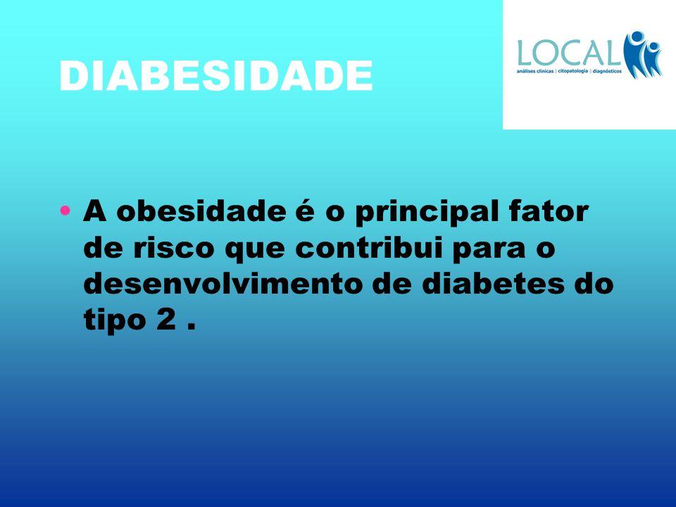 DIABESIDADE A obesidade é o principal fator de risco que contribui para o desenvolvimento de diabetes do tipo 2 .