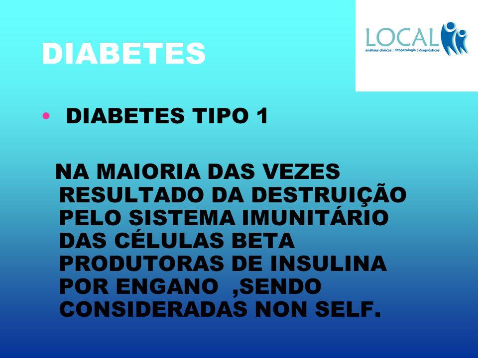 DIABETES DIABETES TIPO 1