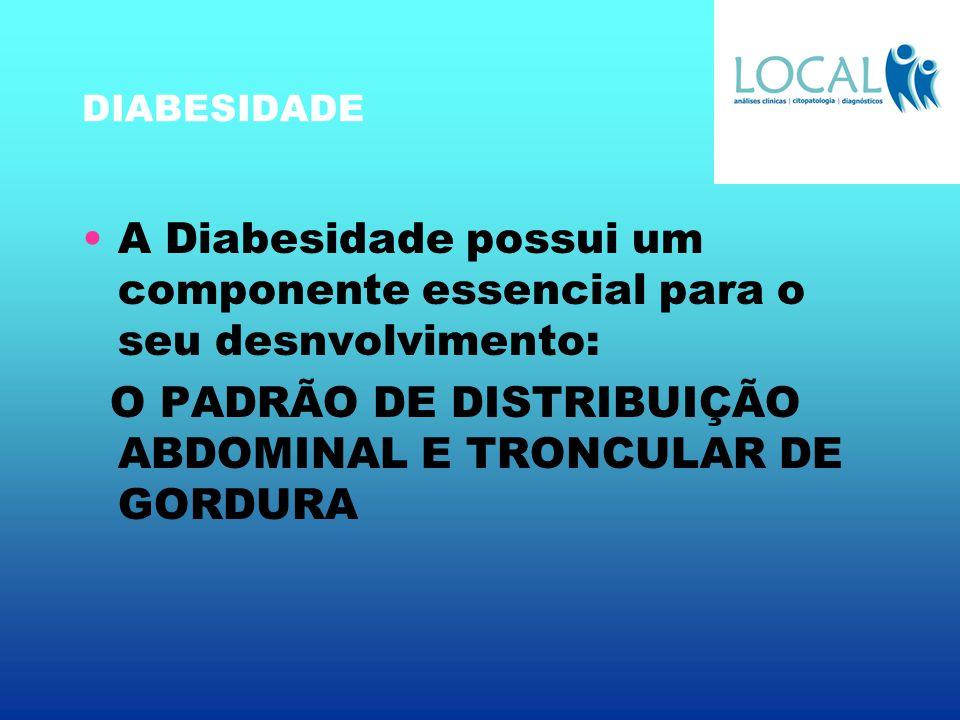 O PADRÃO DE DISTRIBUIÇÃO ABDOMINAL E TRONCULAR DE GORDURA