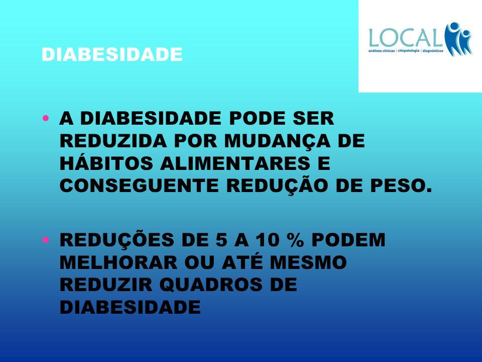 DIABESIDADE A DIABESIDADE PODE SER REDUZIDA POR MUDANÇA DE HÁBITOS ALIMENTARES E CONSEGUENTE REDUÇÃO DE PESO.