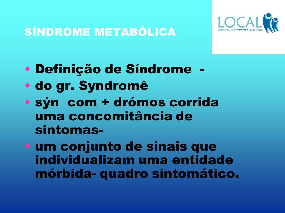 Definição de Síndrome - do gr. Syndromê