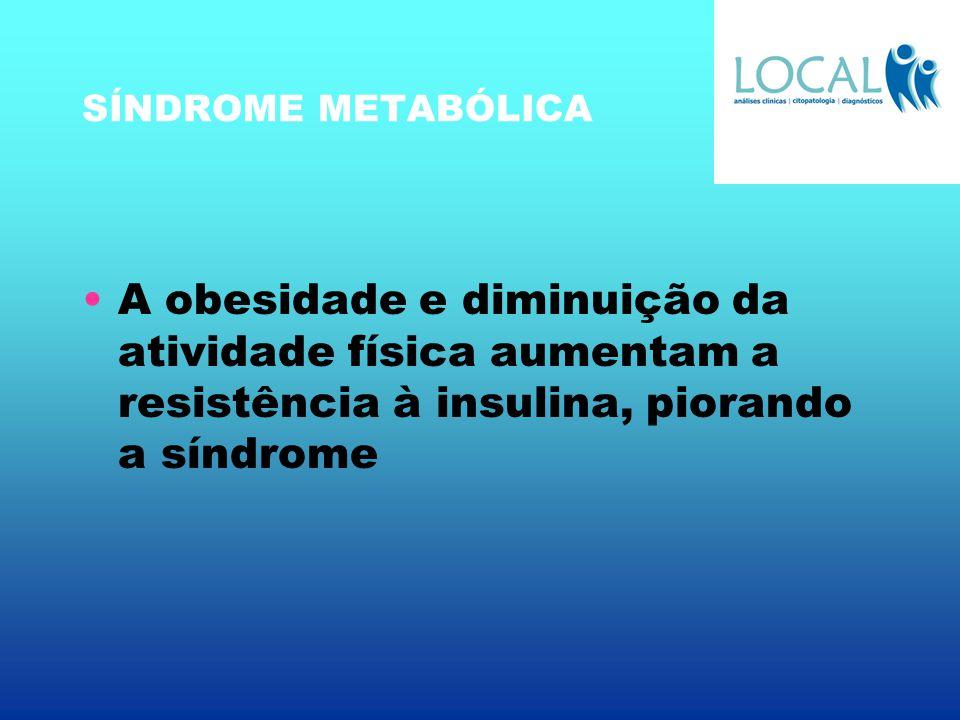 SÍNDROME METABÓLICA A obesidade e diminuição da atividade física aumentam a resistência à insulina, piorando a síndrome.