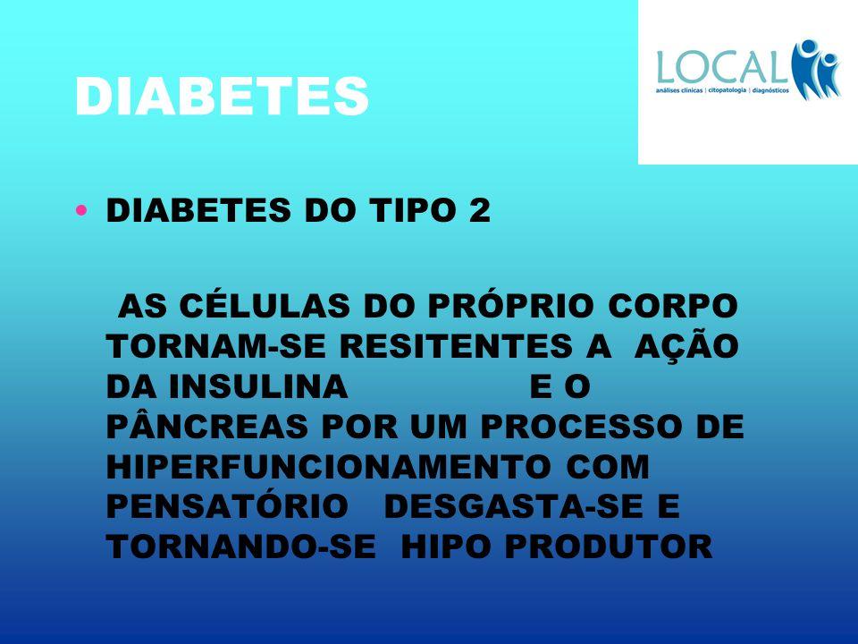 DIABETES DIABETES DO TIPO 2