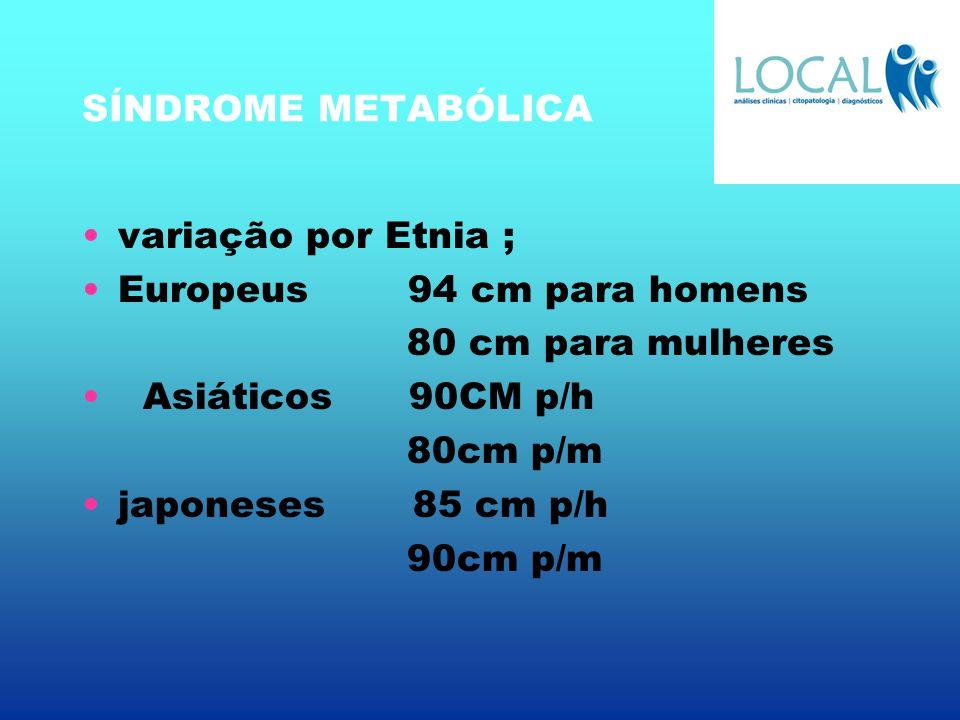 SÍNDROME METABÓLICA variação por Etnia ; Europeus 94 cm para homens. 80 cm para mulheres. Asiáticos 90CM p/h.