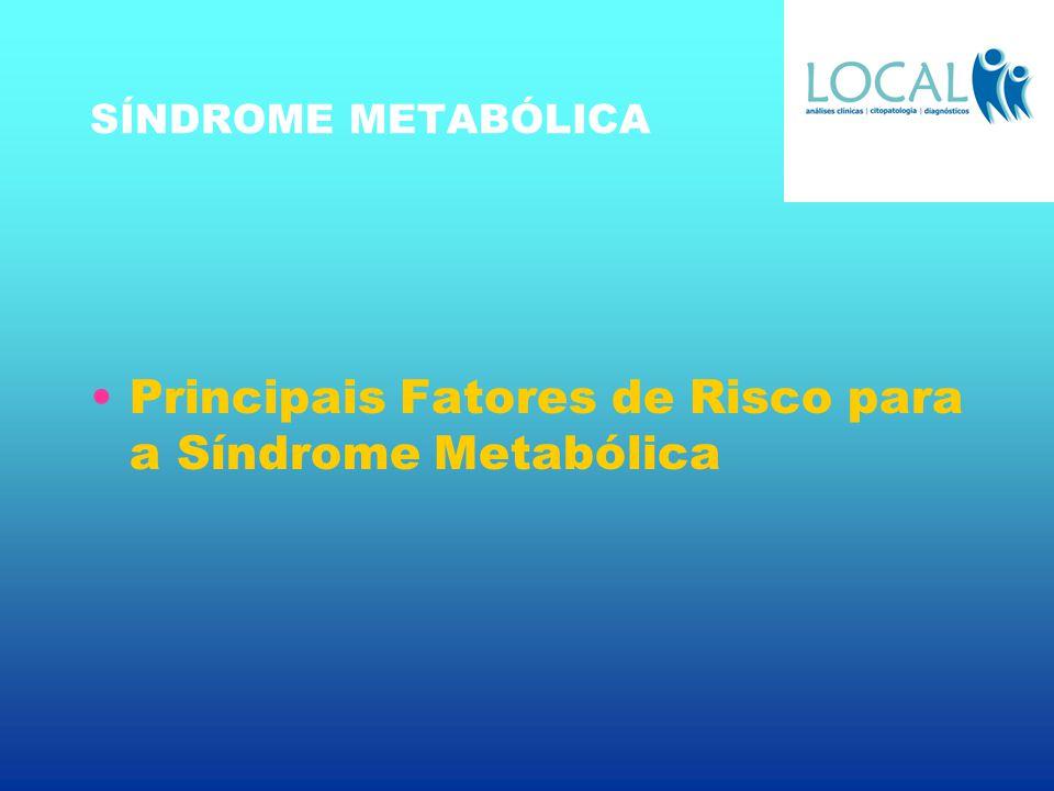 Principais Fatores de Risco para a Síndrome Metabólica