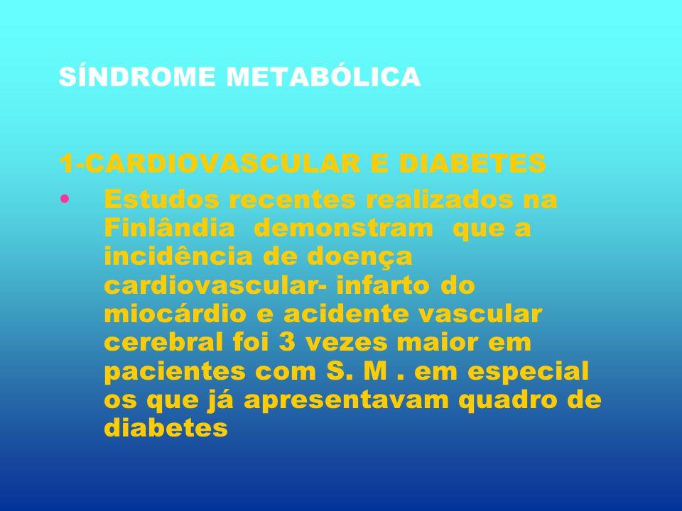 SÍNDROME METABÓLICA 1-CARDIOVASCULAR E DIABETES.