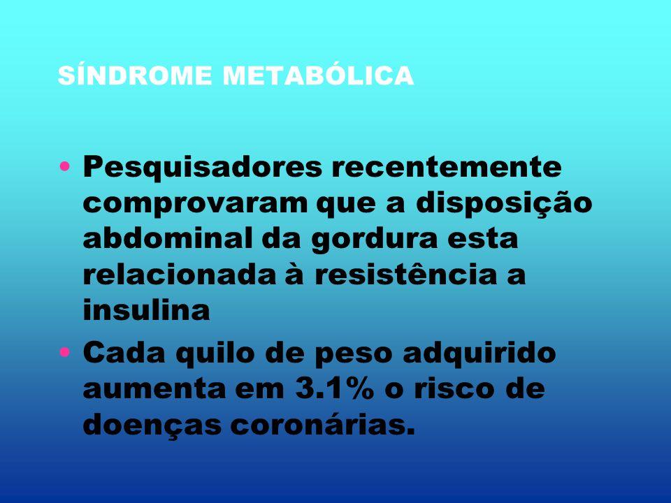 SÍNDROME METABÓLICA Pesquisadores recentemente comprovaram que a disposição abdominal da gordura esta relacionada à resistência a insulina.
