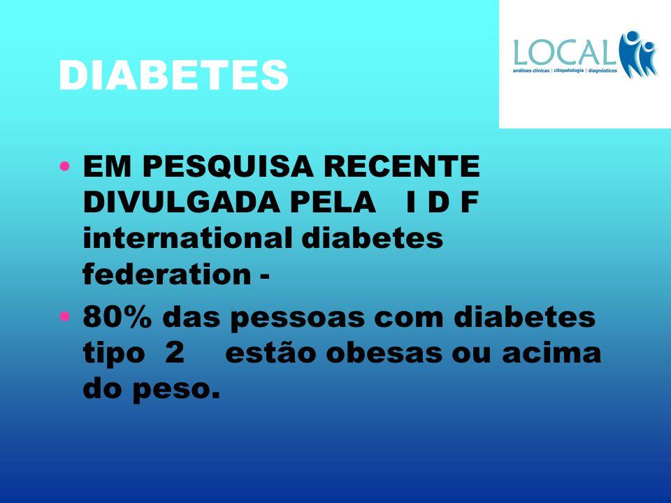 DIABETES EM PESQUISA RECENTE DIVULGADA PELA I D F international diabetes federation -