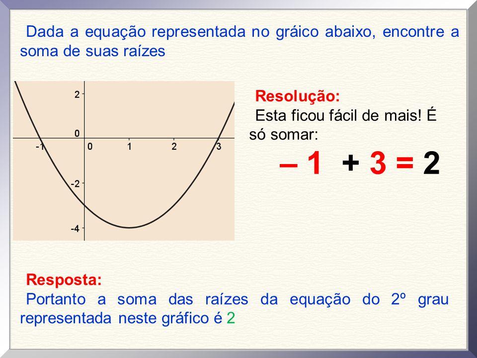 Dada a equação representada no gráico abaixo, encontre a soma de suas raízes