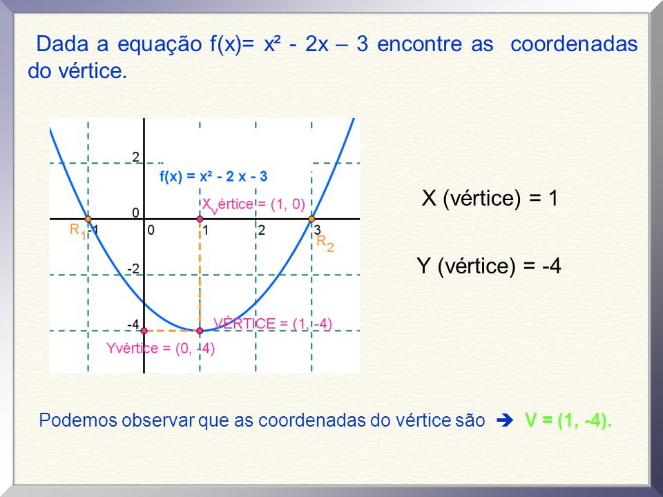 Dada a equação f(x)= x² - 2x – 3 encontre as coordenadas do vértice.