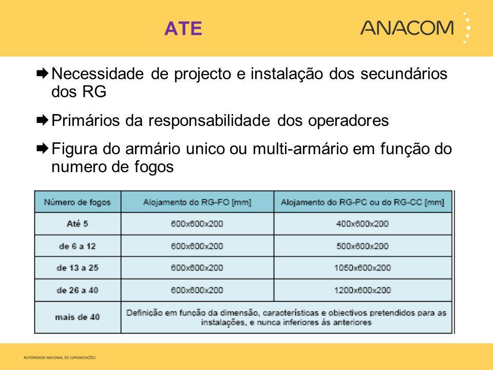 ATE Necessidade de projecto e instalação dos secundários dos RG
