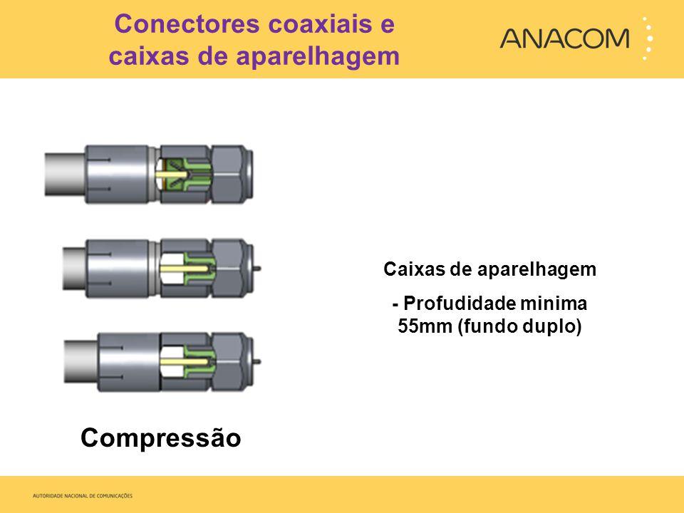 Conectores coaxiais e caixas de aparelhagem