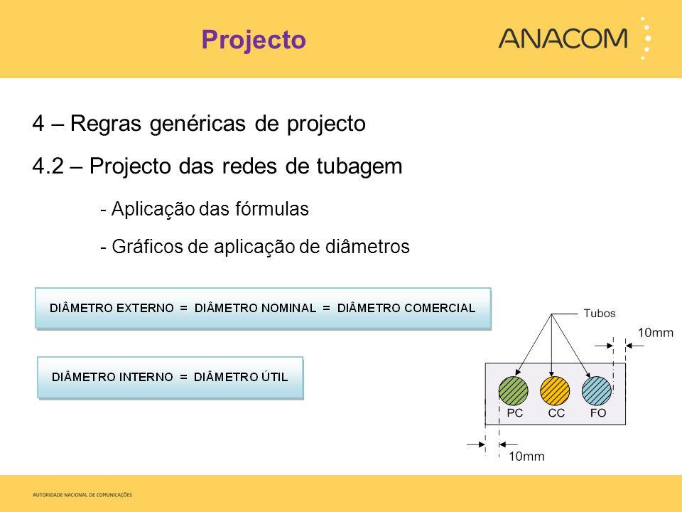 Projecto 4 – Regras genéricas de projecto
