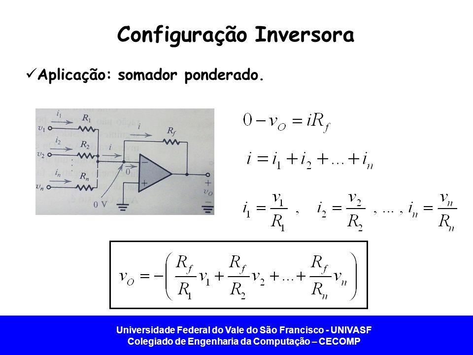 Configuração Inversora