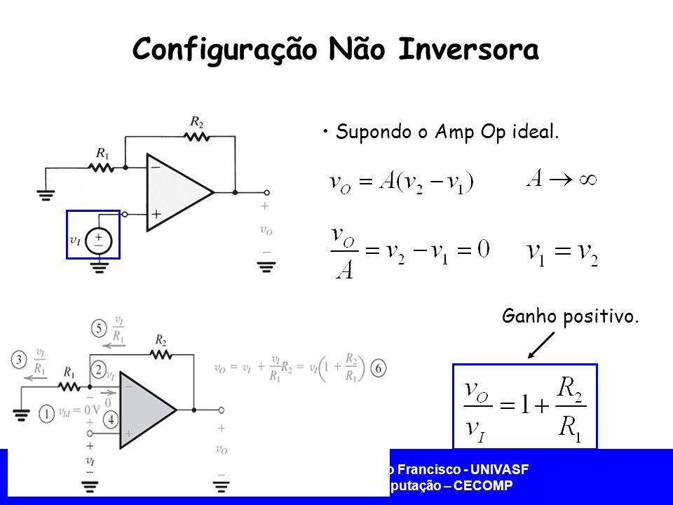 Configuração Não Inversora