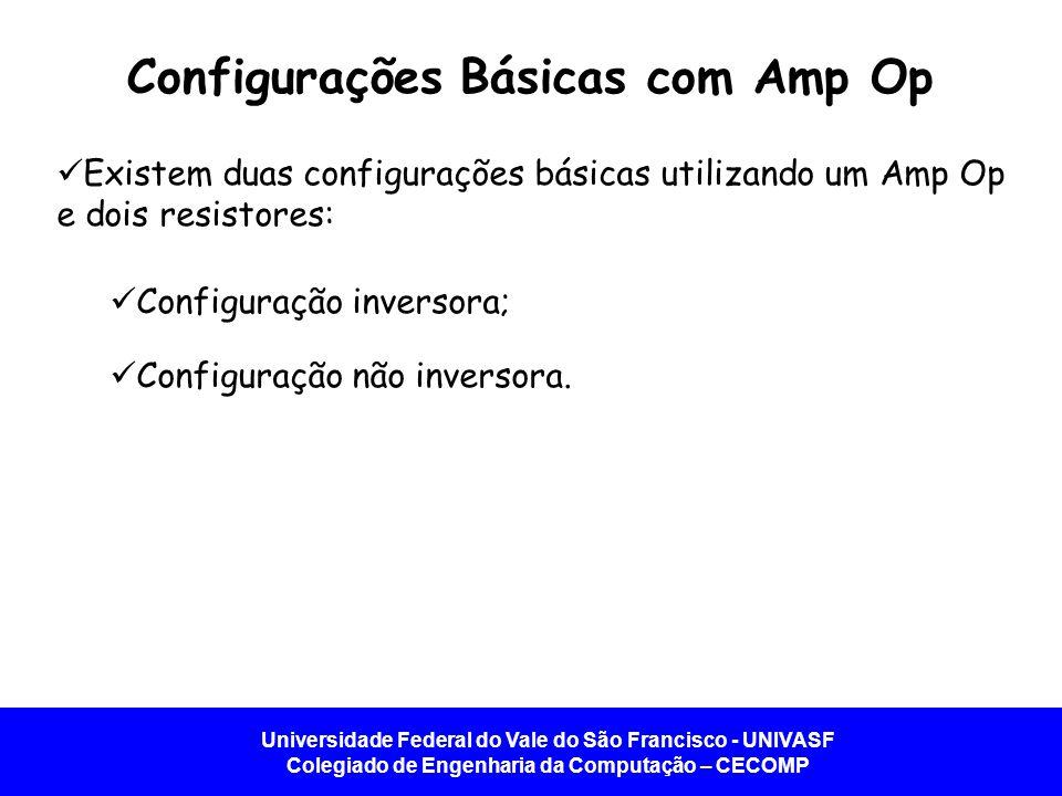 Configurações Básicas com Amp Op
