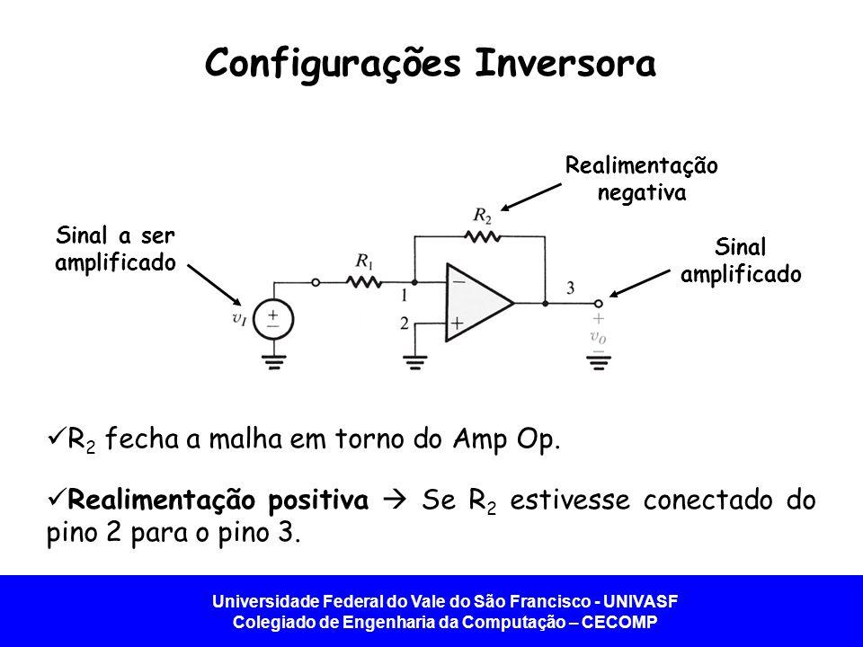 Configurações Inversora