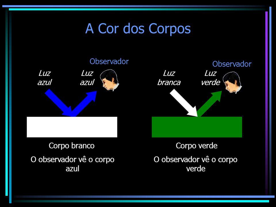 A Cor dos Corpos Observador Corpo branco Luz azul