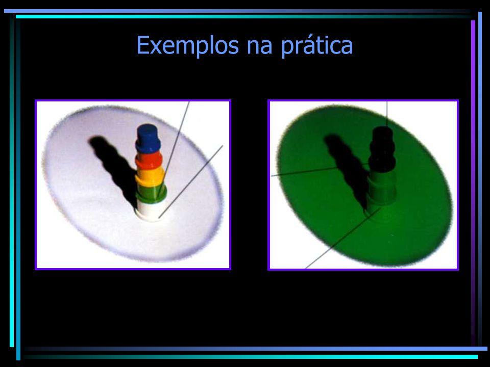 Exemplos na prática