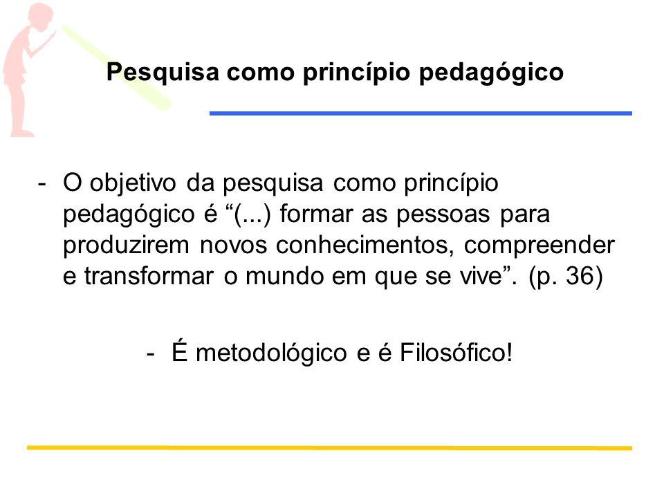 Pesquisa como princípio pedagógico