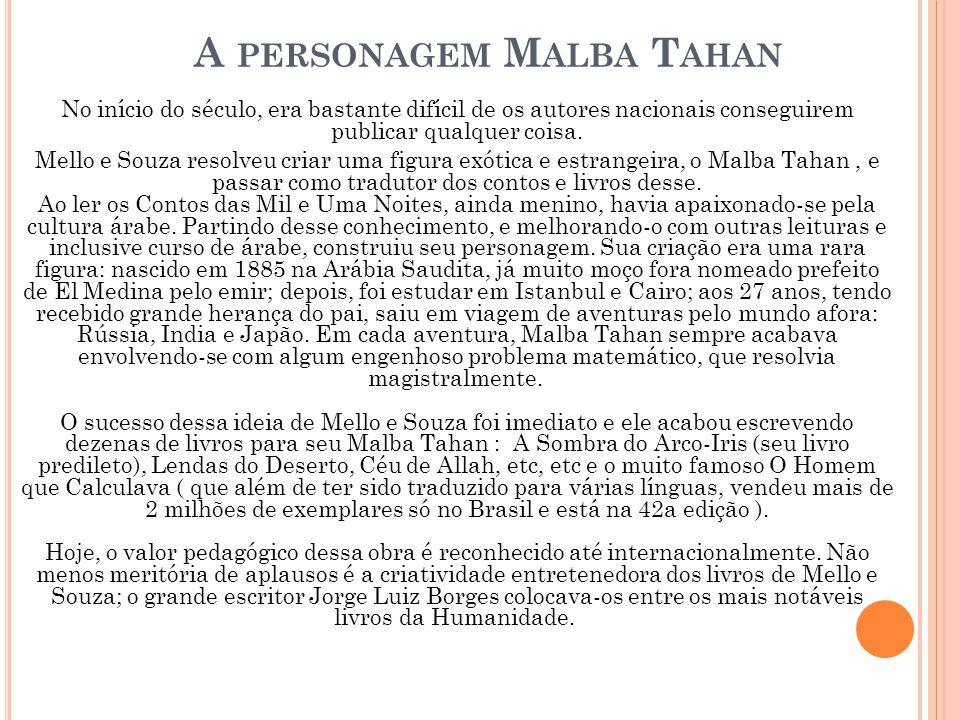 A personagem Malba Tahan