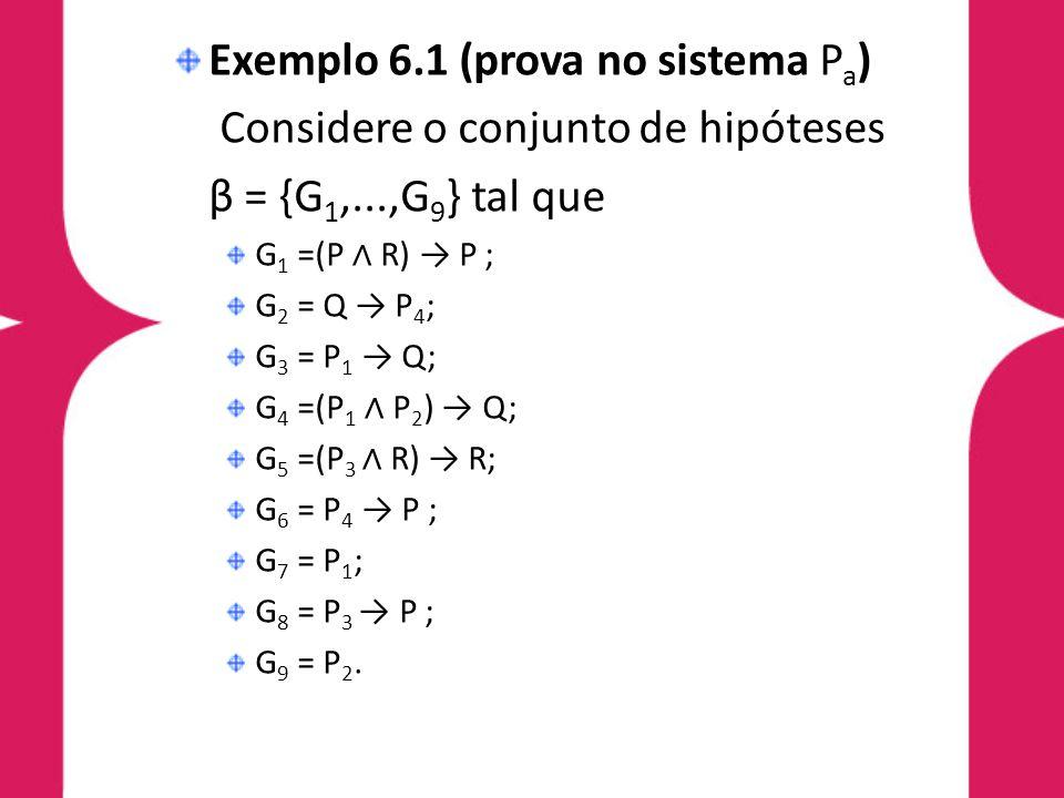 Exemplo 6.1 (prova no sistema Pa) Considere o conjunto de hipóteses