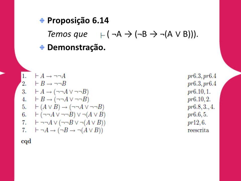 Proposição 6.14 Temos que ( ¬A → (¬B → ¬(A ∨ B))). Demonstração.