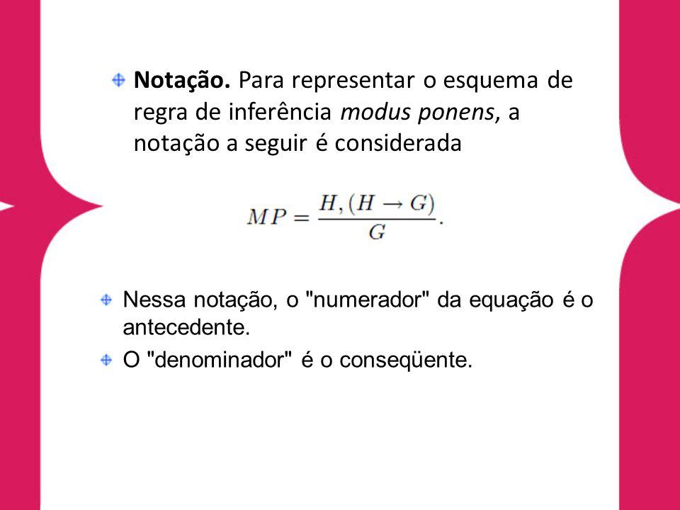 Notação. Para representar o esquema de regra de inferência modus ponens, a notação a seguir é considerada