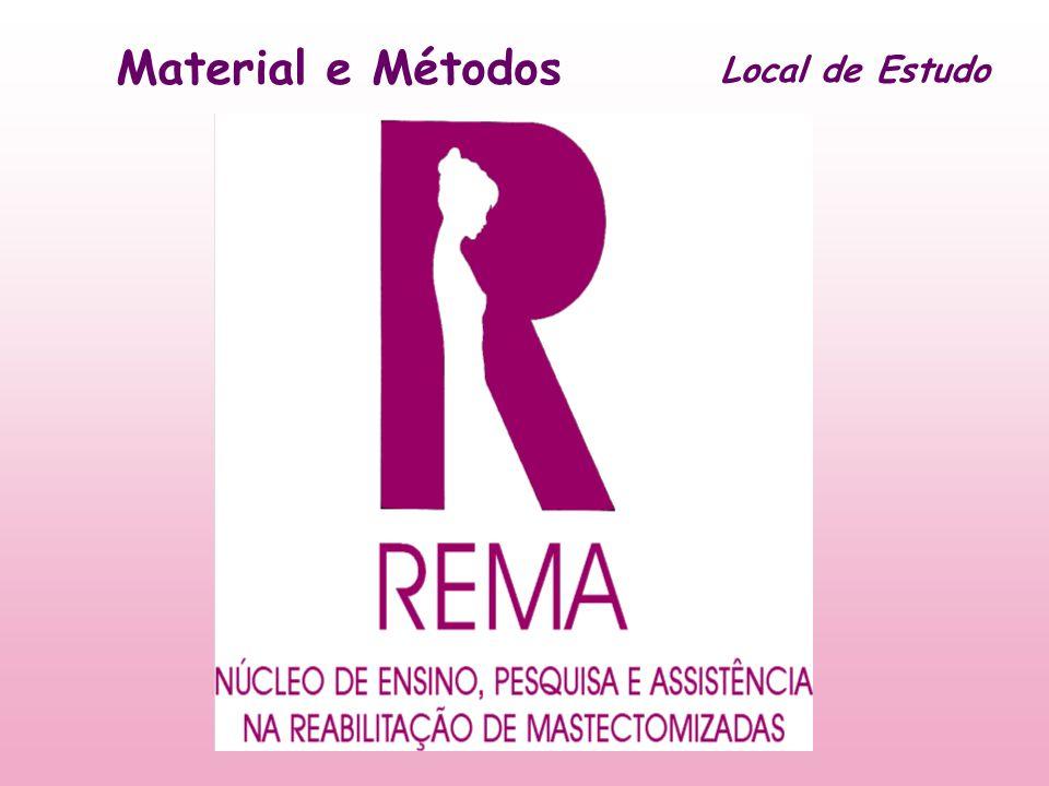 Material e Métodos Local de Estudo