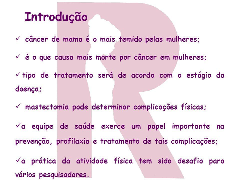 Introdução câncer de mama é o mais temido pelas mulheres; é o que causa mais morte por câncer em mulheres;