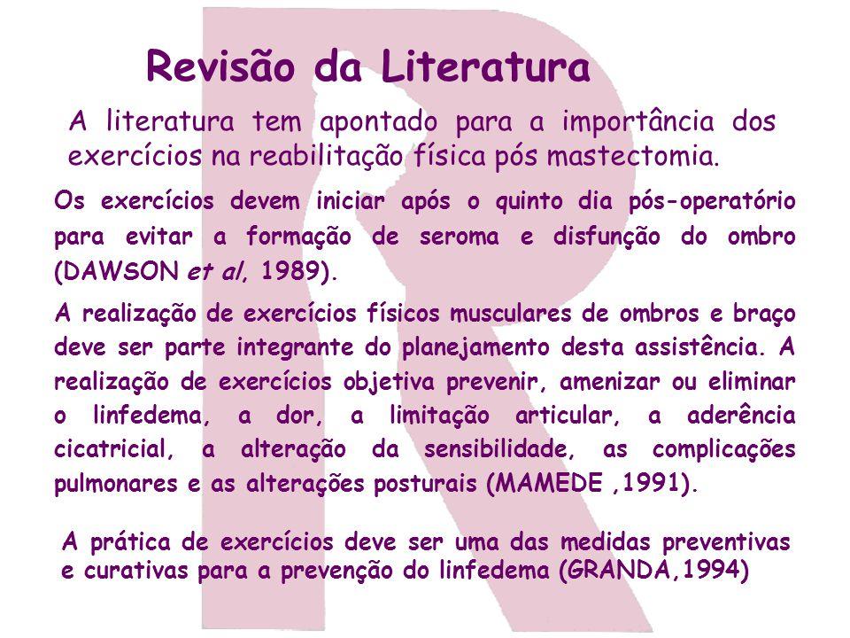 Revisão da Literatura A literatura tem apontado para a importância dos exercícios na reabilitação física pós mastectomia.