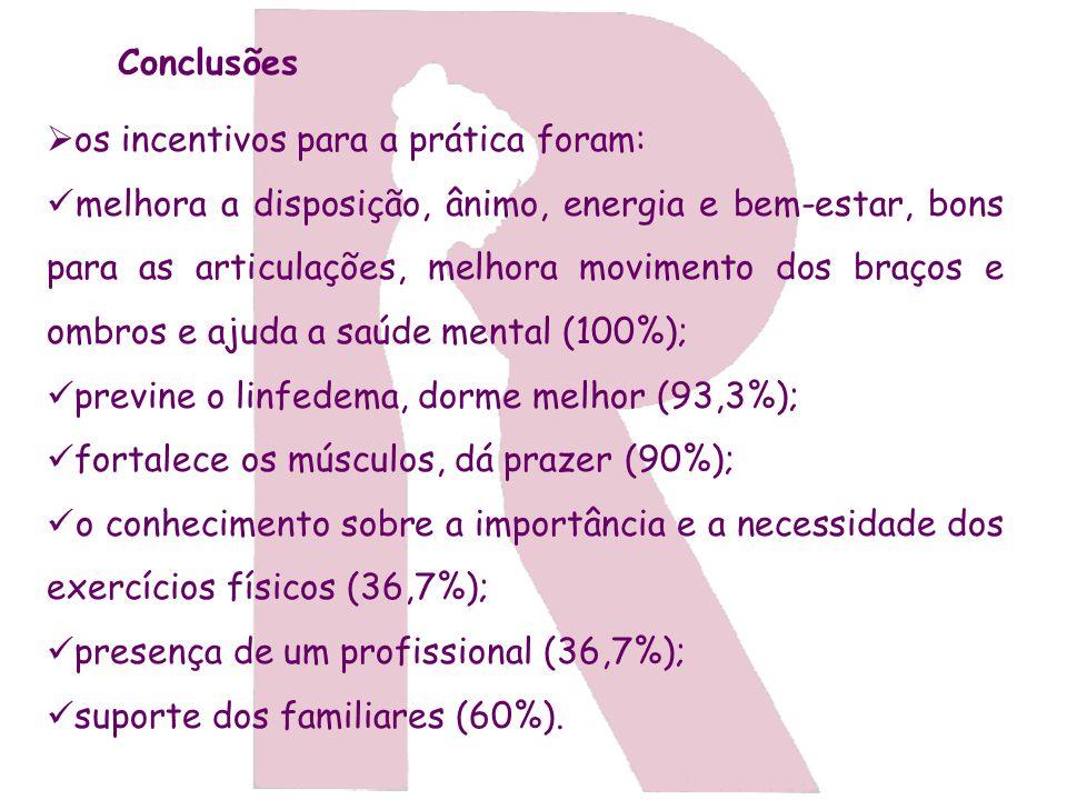 Conclusões os incentivos para a prática foram: