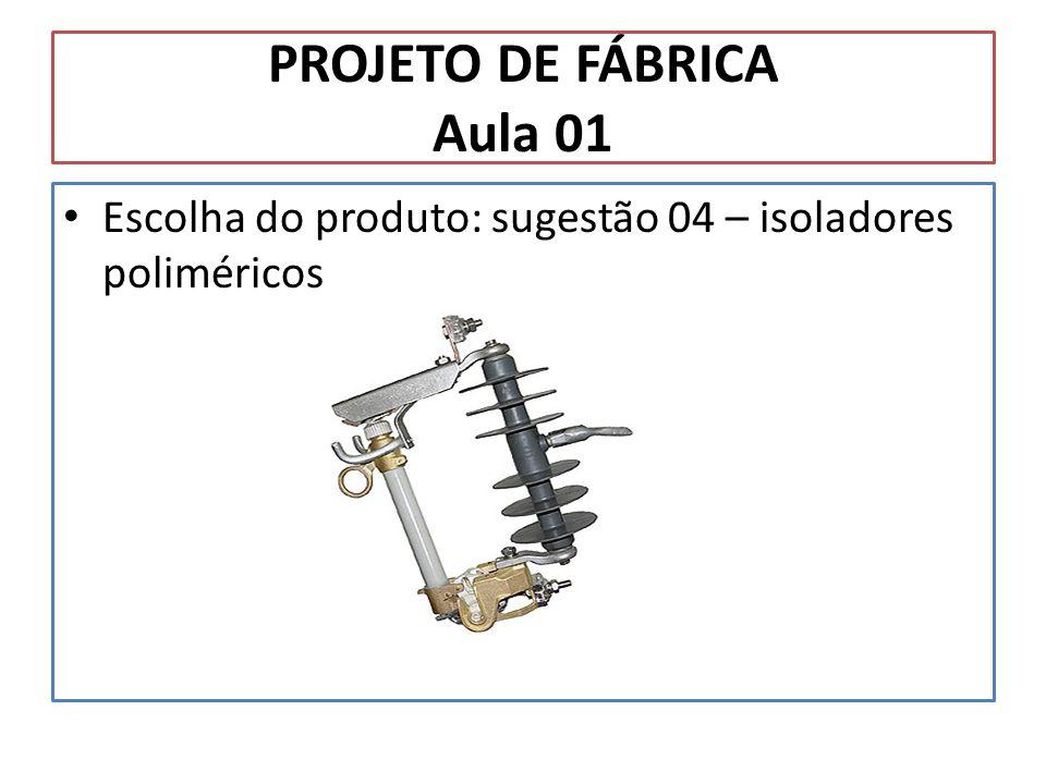 PROJETO DE FÁBRICA Aula 01