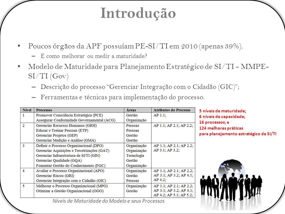 Introdução Poucos órgãos da APF possuíam PE-SI/TI em 2010 (apenas 39%). E como melhorar ou medir a maturidade