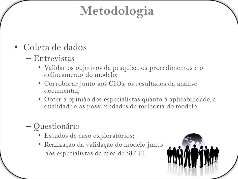 Metodologia Coleta de dados Entrevistas Questionário
