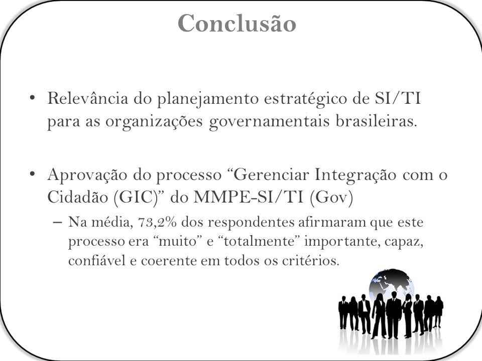 Conclusão Relevância do planejamento estratégico de SI/TI para as organizações governamentais brasileiras.