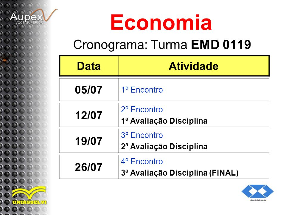 Economia Cronograma: Turma EMD 0119 Data Atividade 05/07 12/07 19/07