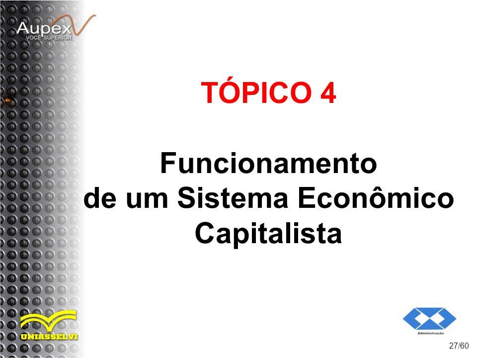 TÓPICO 4 Funcionamento de um Sistema Econômico Capitalista
