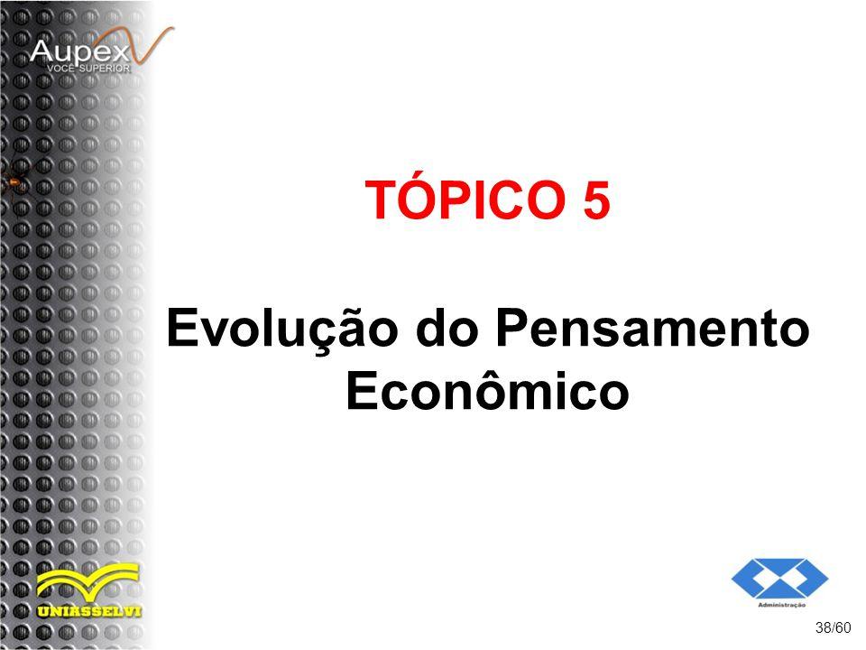 TÓPICO 5 Evolução do Pensamento Econômico